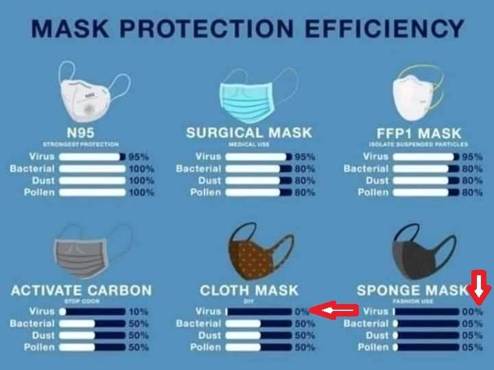Τι πρέπει να γνωρίζετε για τη μάσκα 1